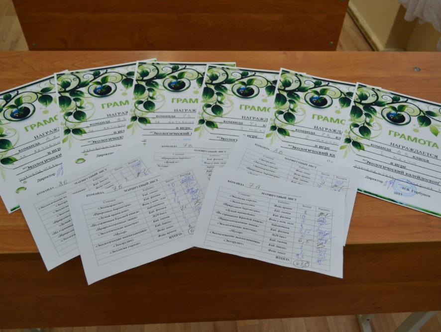 Уроки «Экология и энергосбережение»